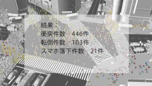 もしも渋谷スクランブル交差点を横断する人が全員歩きスマホだったら