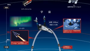 実はヴァージン・ギャラクティック社が宇宙旅行を受け付けていますよ / 旅費は1名2500万円