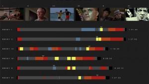 映画『ロッキー』シリーズのプロットを視覚化したサイトが面白い! 一作目は他と比べ断トツで訓練シーン多し