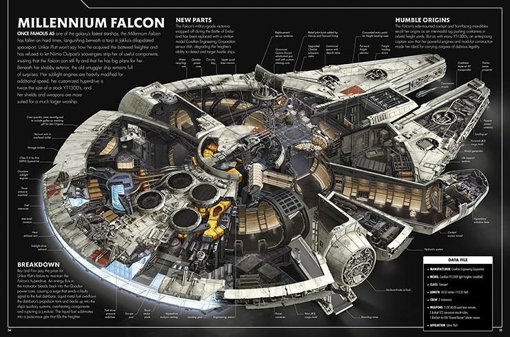 millennium-falcon1