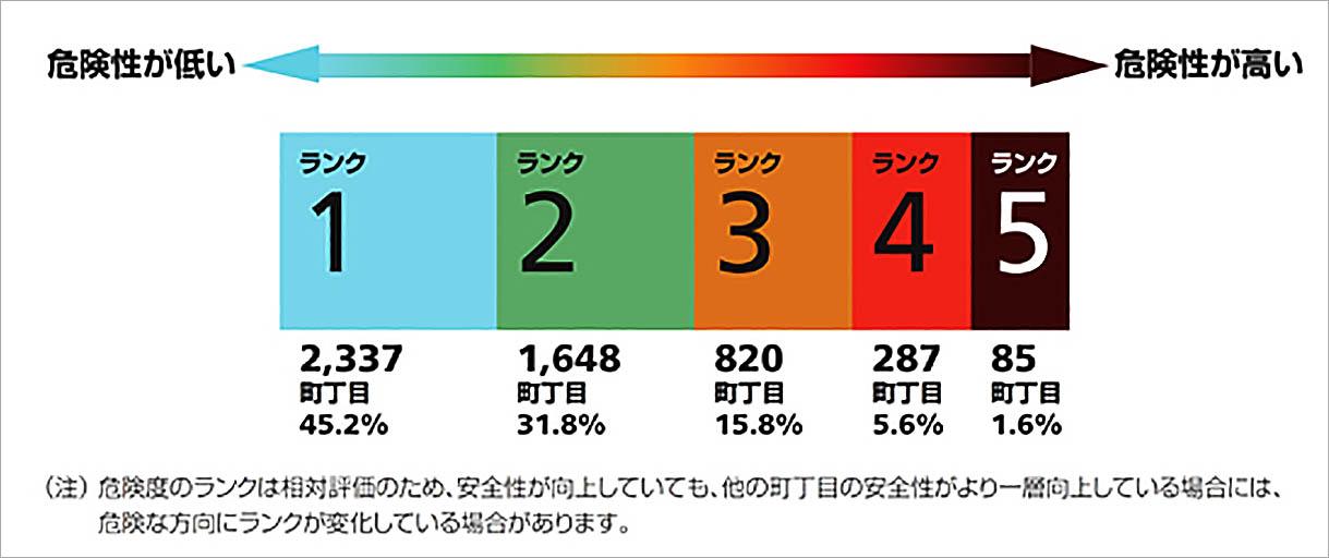 risk-of-tokyo8