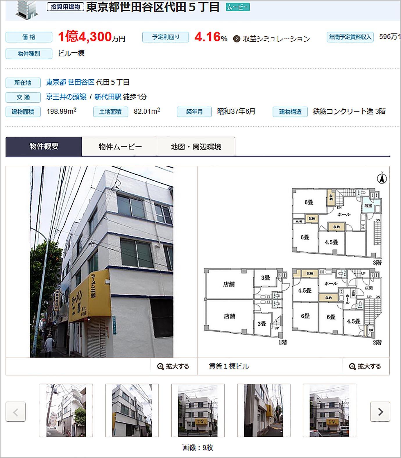 ramen-jiro-building