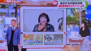 【衝撃】生放送で田崎史郎が安倍辞任についてバービー発言を完全否定 / バービー謝罪せず「五分五分って言ってたんですよ」