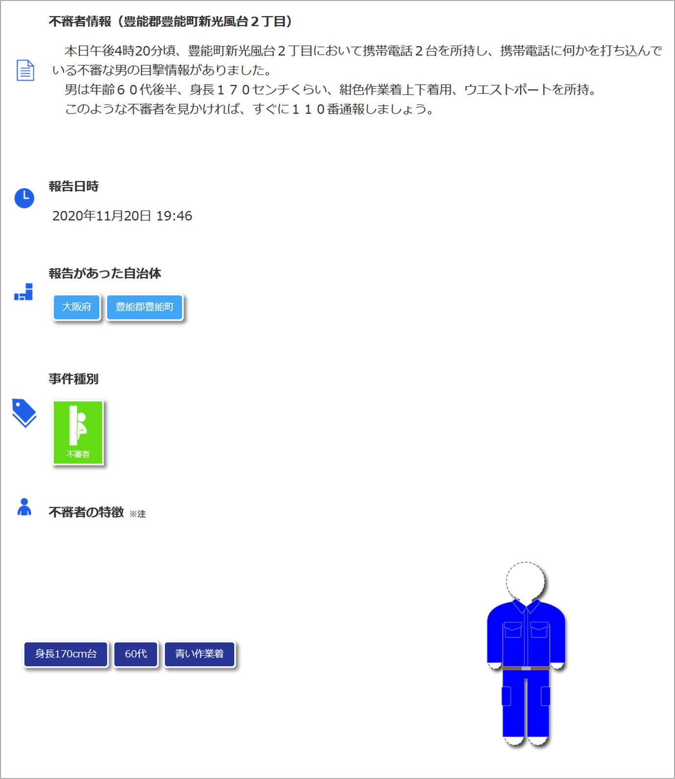 fushinsha
